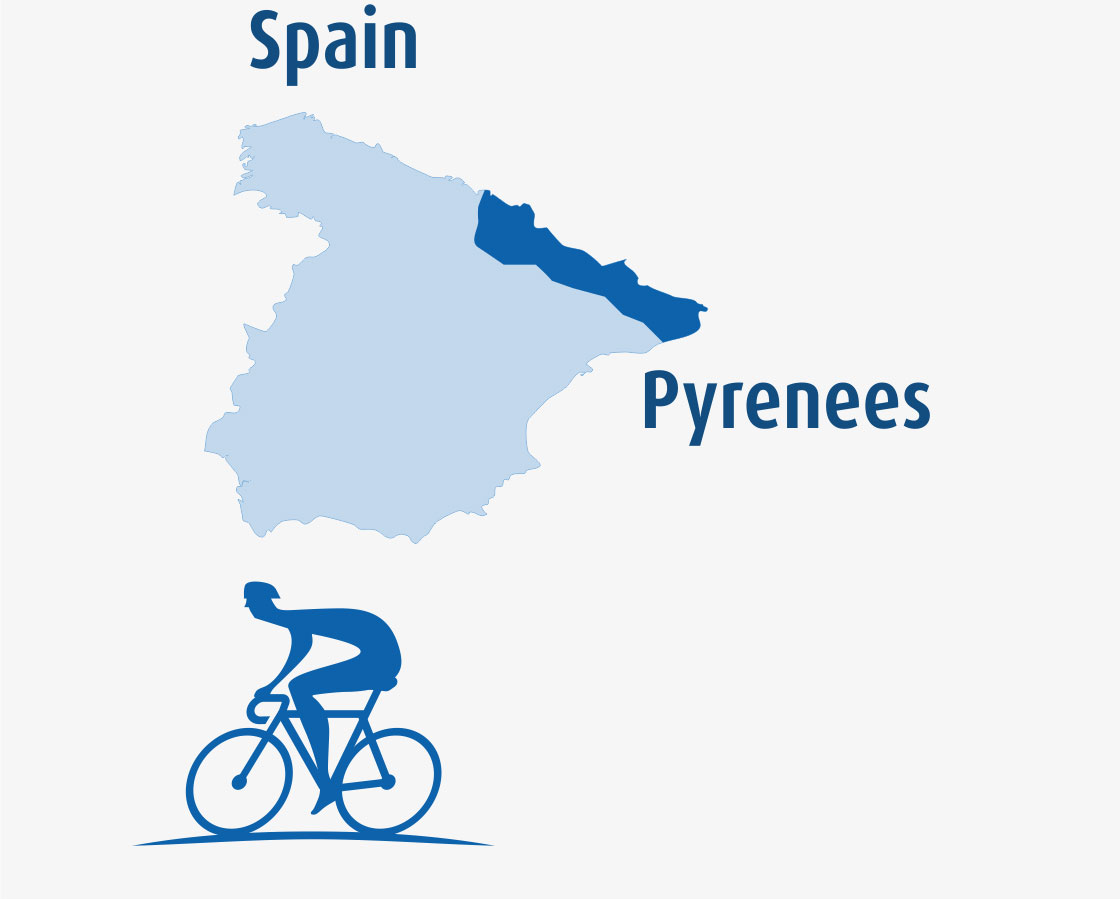 pyrenees-map-biketour