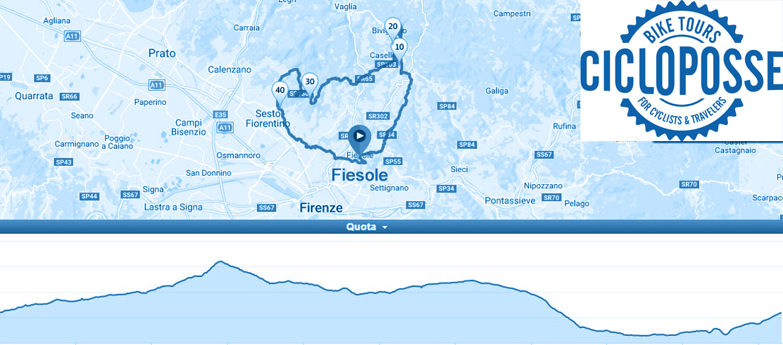 fiesole bike tour