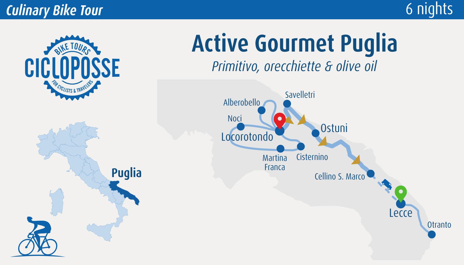 puglia bike tour - active gourmet