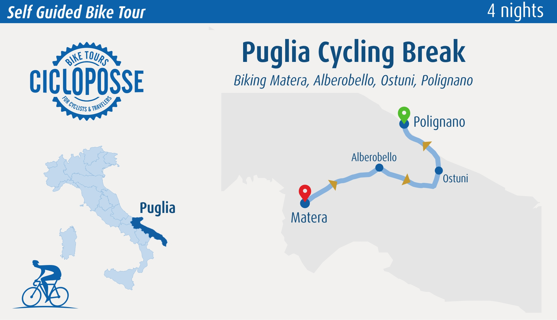 short bike tour puglia map